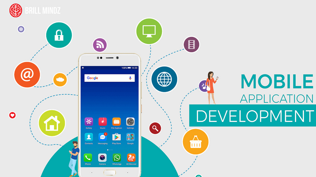 Mobile application and Development