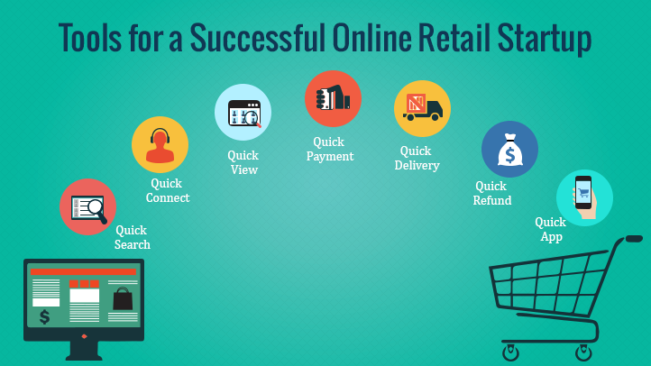 Online Bussiness Retail